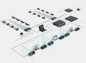Bosch Dicentis Interpreting Solution Setup