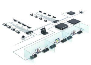 Bosch Dicentis Signalfluß und