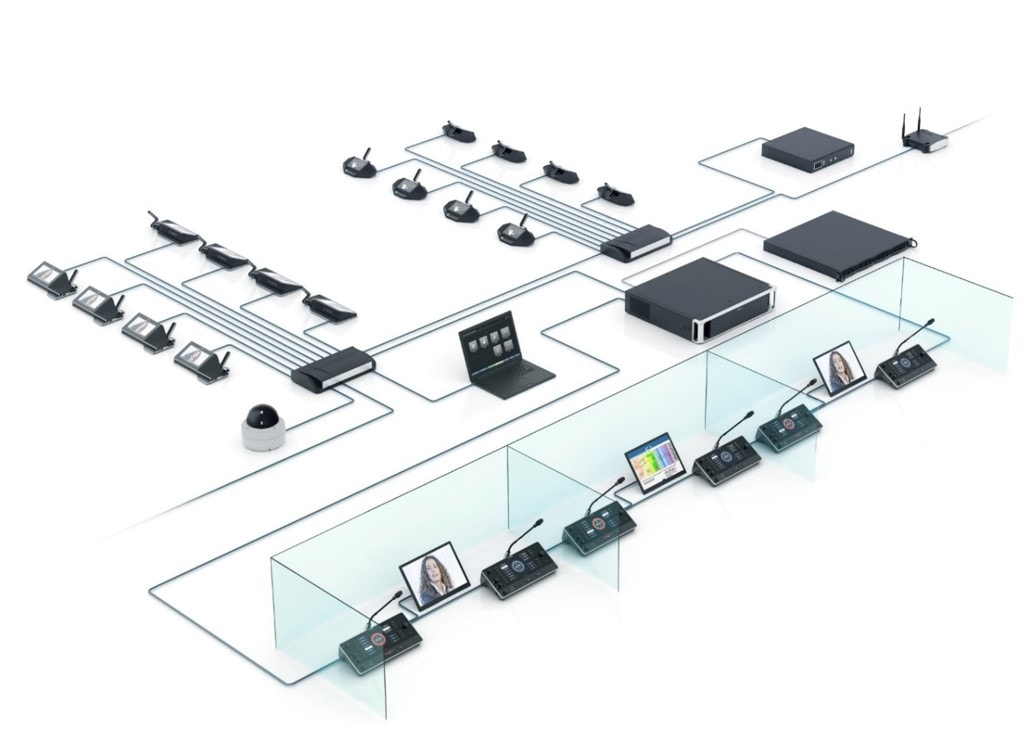 Bosch Dicentis Signalfluß und Systemaufbau
